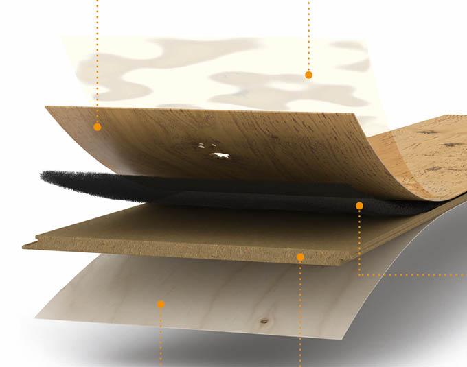 Aufbau von Holzböden für Dein Zuhause von Stuke